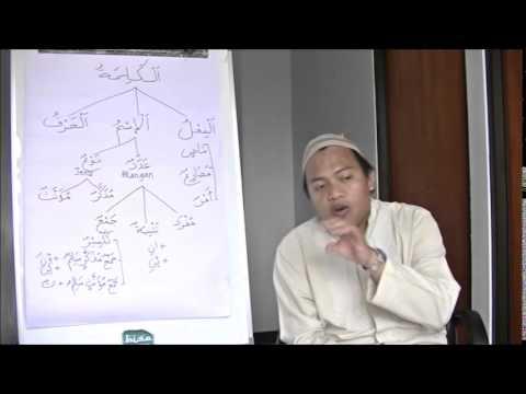 Ilmu Sharaf Untuk Pemula - Mengenal Fiil, Isim, dan Huruf  (2)