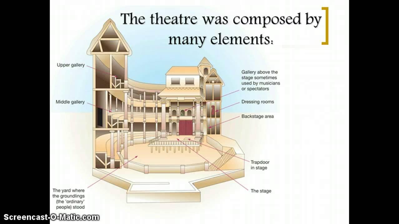 elizabethan theatre architecture