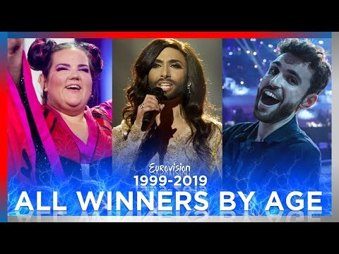 All Winners By Age When They Won The Contest! | Eurovision 1999/2019