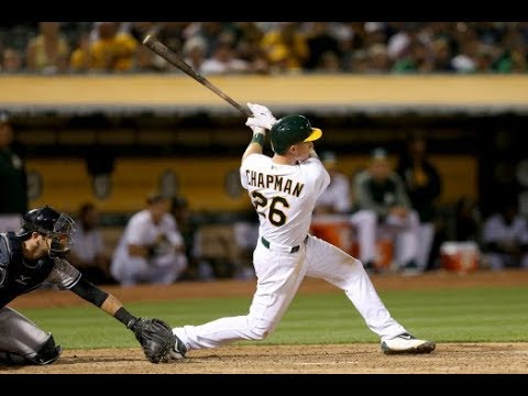 Matt Chapman Rookie Highlights | 2017 Oakland Athletics