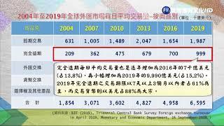 國際金融與匯兌(上)(商專)