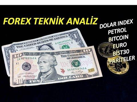 FOREX BİST 30 DOLAR EURO GÜMÜŞ PETROL BİTCOİN TEKNİK ANALİZ (Foreks Pariteler)