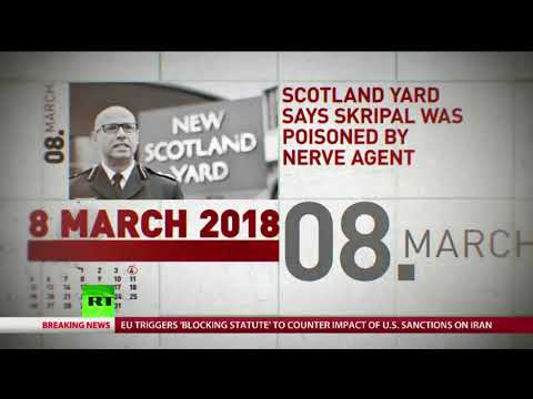 Recap what's happened in the Skripal case since poisoning