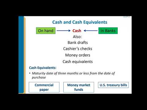 Intermediate Accounting Chapter 3 Lecture - Part 1