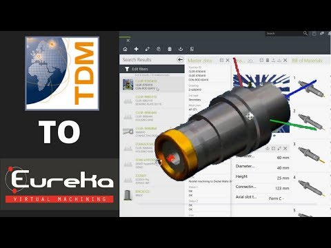 FROM TDM TO EUREKA Virtual Machining 8.5