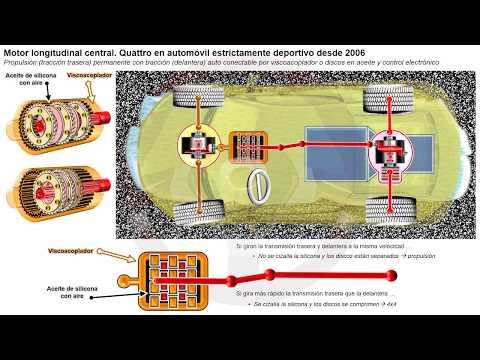 Historia de la transmisión Quattro (11/12)