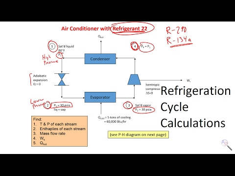 Basic Calculations of Refrigeration Cycle - YouTube