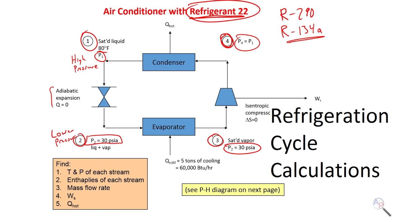 Basic Calculations of Refrigeration Cycle  YouTube