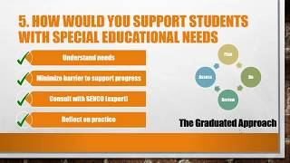 Top 5 Teaching Assistant (TA) Interview Questions and Answers