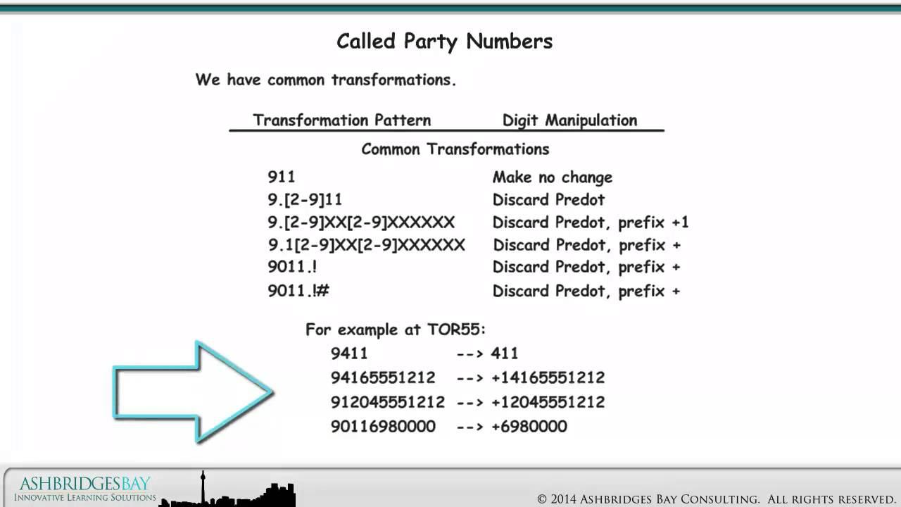 Enterprise 20 Dial Plan Build - Outgoing Digit Manipulation (Part 2)