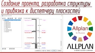 Создание проекта, разработка структуры и привязка к диспетчеру плоскостей