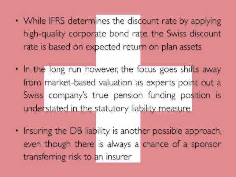 Swiss Accounting Standards