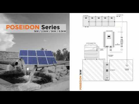 Solar PV Product Portfolio 2016