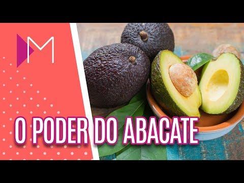 Receitas poderosas com abacate - Mulheres (23/04/18)