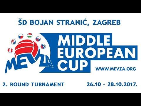 MEVZA, ZAGREB: Mladost ZAGREB (CRO) Vasas Óbuda BUDAPEST (HUN)