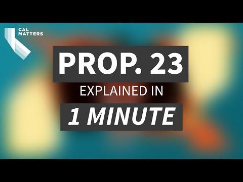 California Prop 23, dialysis clinics initiative, explained