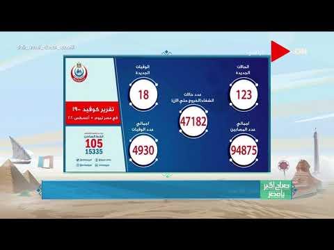 صباح الخير يا مصر - الصحة: ارتفاع حالات الشفاء من فيروس كورونا إلى 47182 وخروجهم من العزل  - نشر قبل 24 ساعة