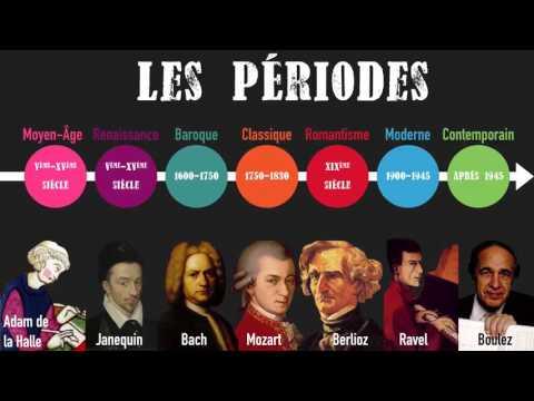 histoire-de-la-musique