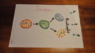 Fissão e Fusão Nuclear - Química Nuclear