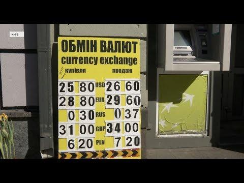 долар та ієна на поточному тижні