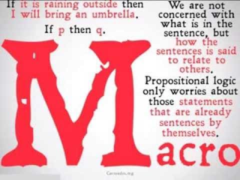 Propositional Logic Basics