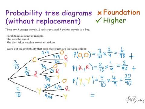 Probability tree diagrams without replacement youtube probability tree diagrams without replacement ccuart