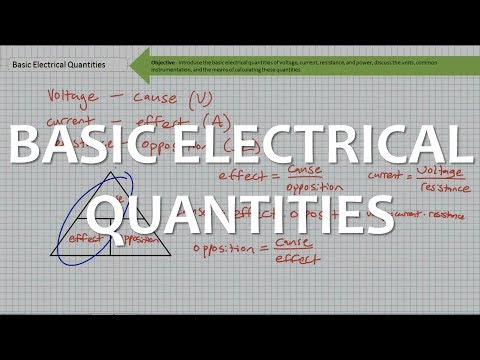 Basic Electrical Quantities