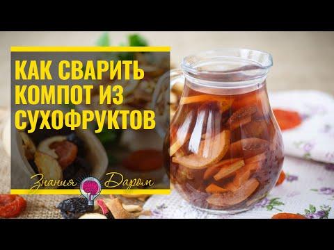 Как называется компот из сухофруктов