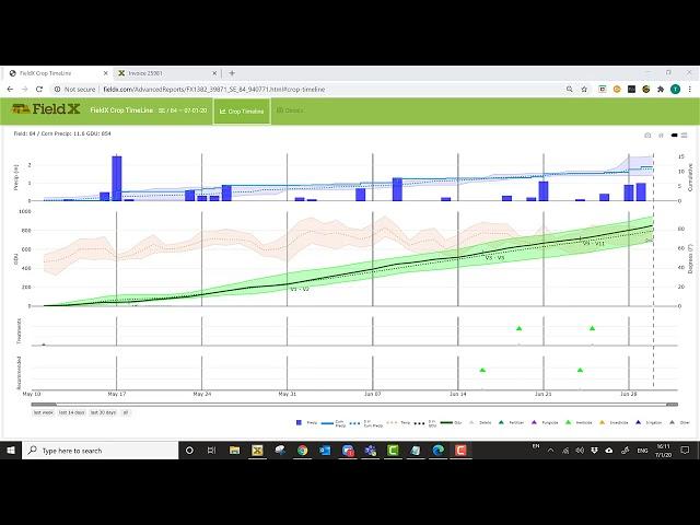 Crop Timeline Overview