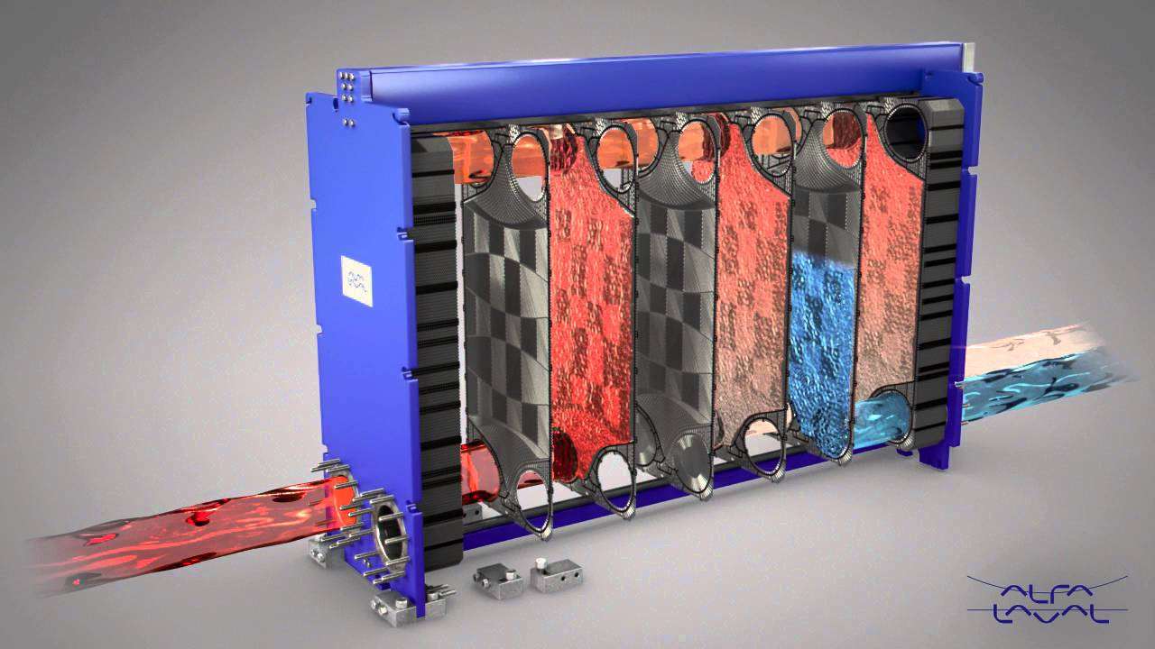 global plate frame heat The plate heat exchanger consists of a frame, which consists of a head, follower, column, carrying bar, guiding bar, and a number of clamping bolts.