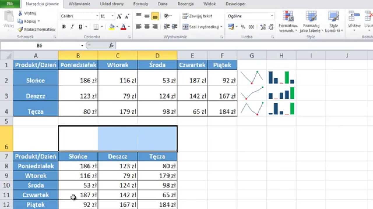Excel wykresy przebiegu w czasie wykres w 1 komrce porada excel wykresy przebiegu w czasie wykres w 1 komrce porada 127 ccuart Choice Image