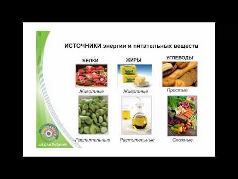 Яичный белок - калорийность и свойства. Польза яичного белка