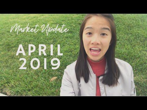 Market Update: San Marino, April 2019