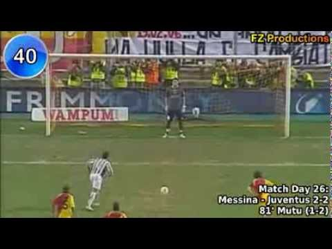 Adrian Mutu - 103 goals in Serie A (part 2/4): 17-41 (Parma and Juventus 2002-2006)