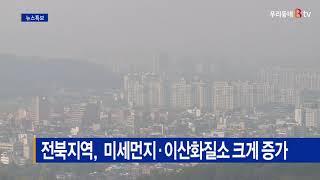 전북지역, 미세먼지·이산화질소 크게 증가