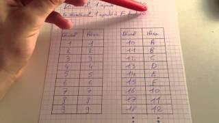 Compter en hexadécimal/compter en base 16
