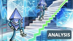 Ethereum price prediction 2020, ETH Continuation or Reversal?! Technical Analysis, June 2020 Targets