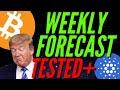 Bitcoin-Price-Forecast - YouTube