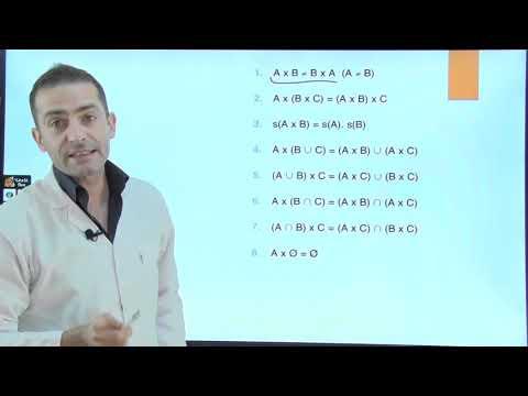Sıralı Ikili Konu Anlatımı | 9.sınıf Matematik