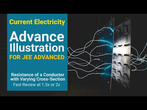 1. Physics | Current Electricity | Resistance of a Conductor with Varying Cross-Section