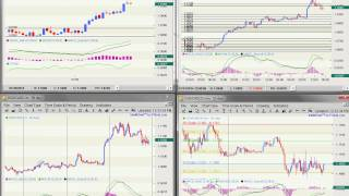 A LIVE Forex Trade, PLUS: 40 pips in 8 Minutes!