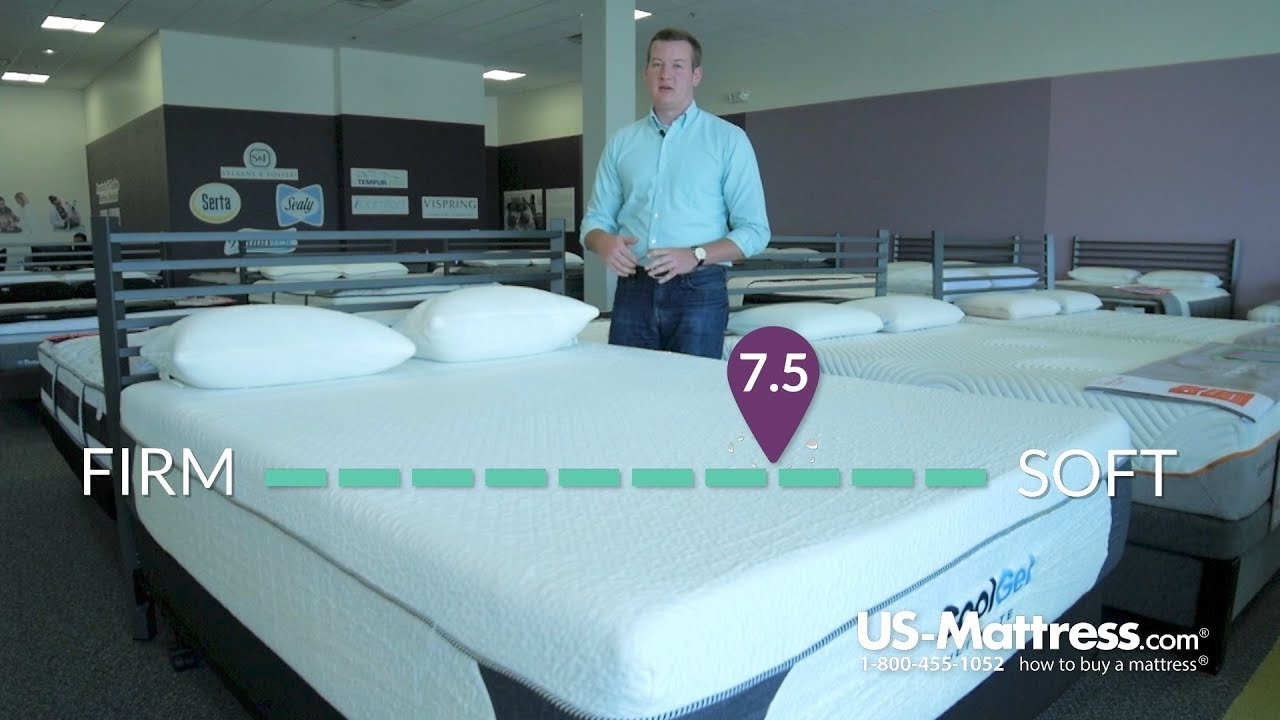 Classic Brands Cool Gel Ultimate 14 Inch Plush Mattress Expert