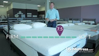 Classic Brands Cool Gel Ultimate 14 Inch Plush Mattress Expert Review