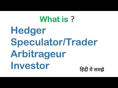 What is Hedger | Speculator | Investor | Arbitrageur in Hind