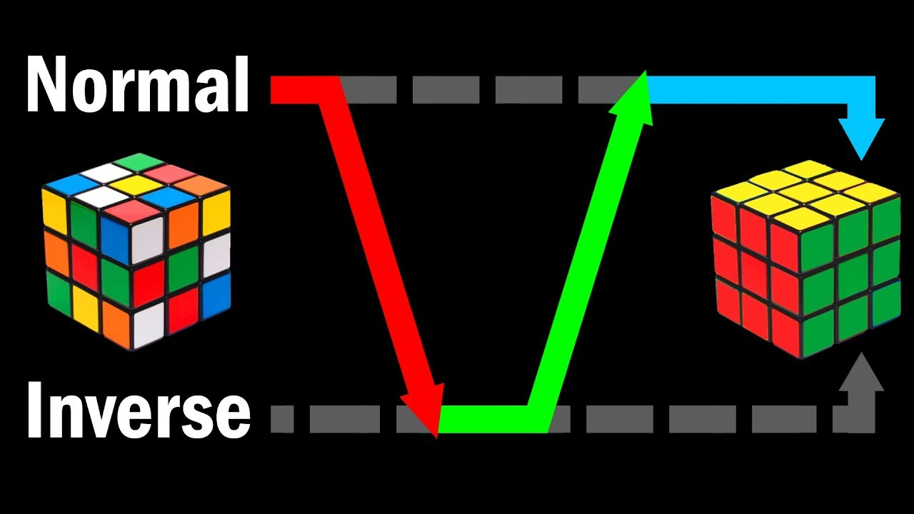3x3 Fewest Moves: Scramble Switch Tutorial (NISS) FMC