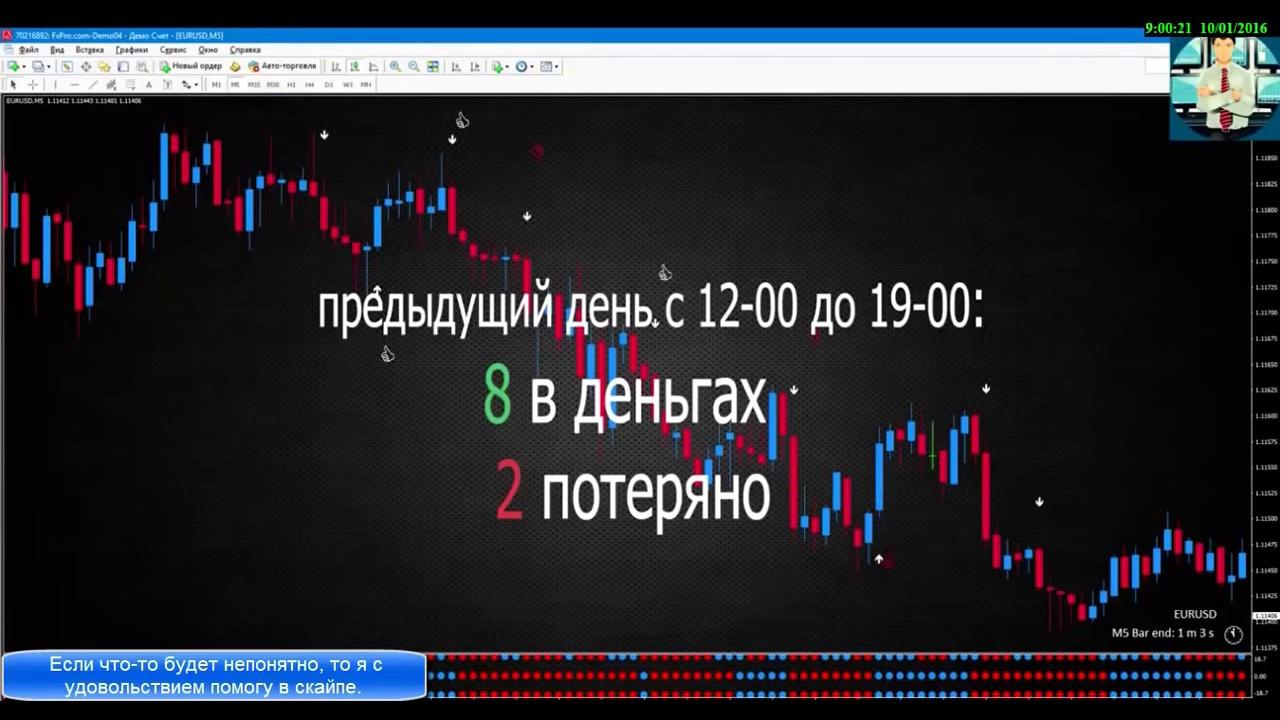 Индикатор 5 минут на бинарные опционы рейтинг онлайн кошельков для криптовалюты