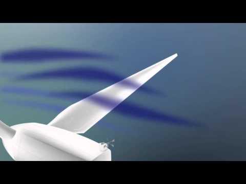 Windmolens - Hoe werken ze nu echt? Investeren ?