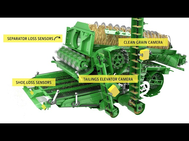 John Deere | Combine Advisor Animation