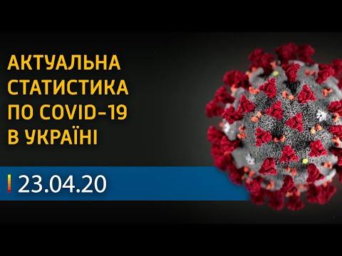 Коронавирус в Украине 23 апреля: статистика больных на COVID-19 | Вікна-Новини