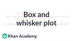 Box and whisker plot   Descriptive statistics   Probability and Statistics   Khan Academy